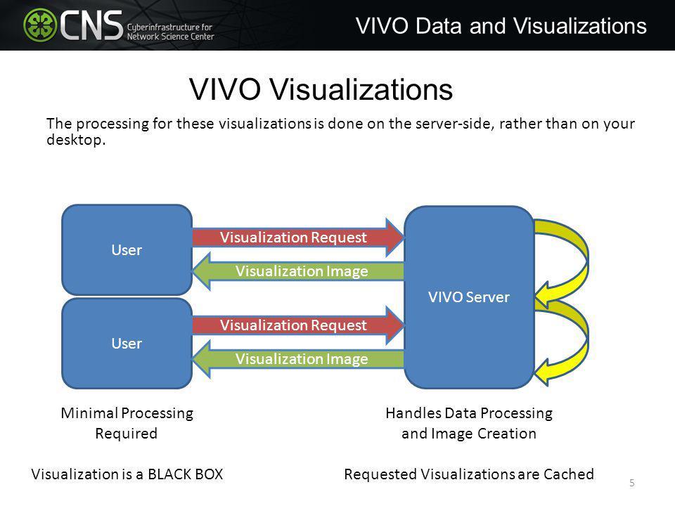 Network VIVO Data and Visualizations Load publication_result.csv file into Sci2 106