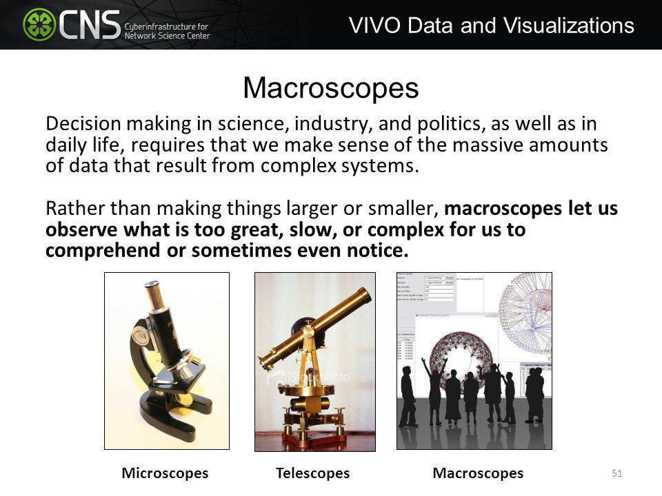 Macroscopes Decision making in science, industry, and politics, as well as in daily life, requires that we make sense of the massive amounts of data that result from complex systems.