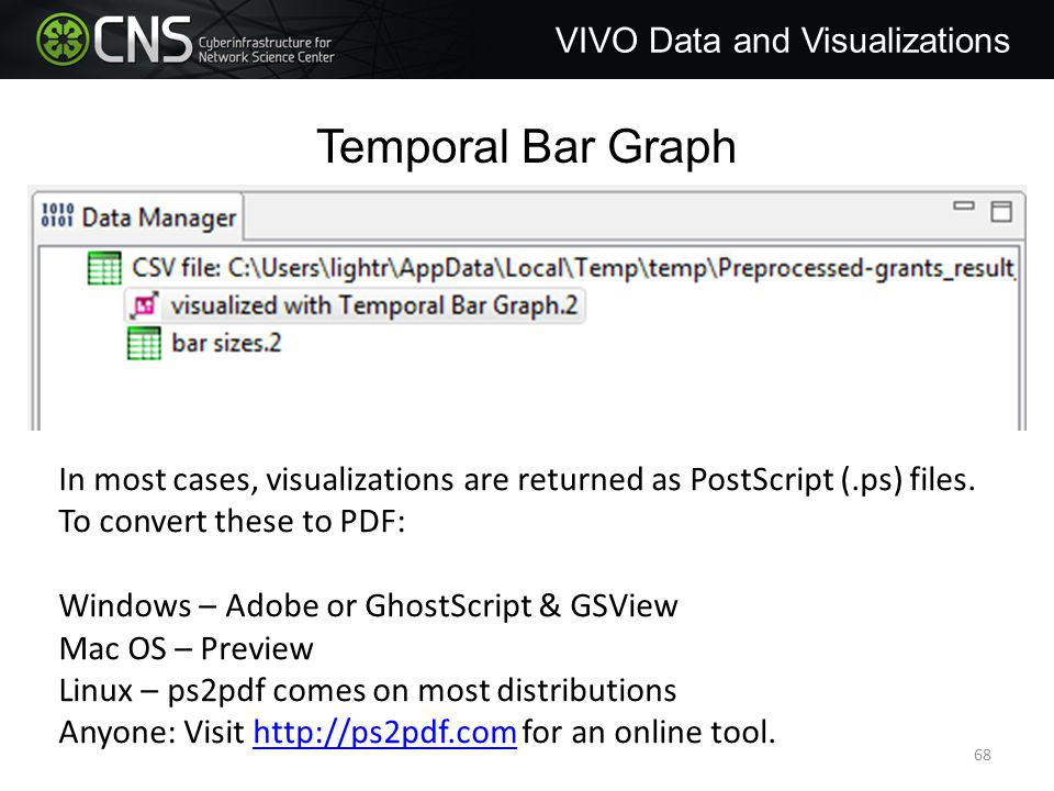 Temporal Bar Graph VIVO Data and Visualizations In most cases, visualizations are returned as PostScript (.ps) files.