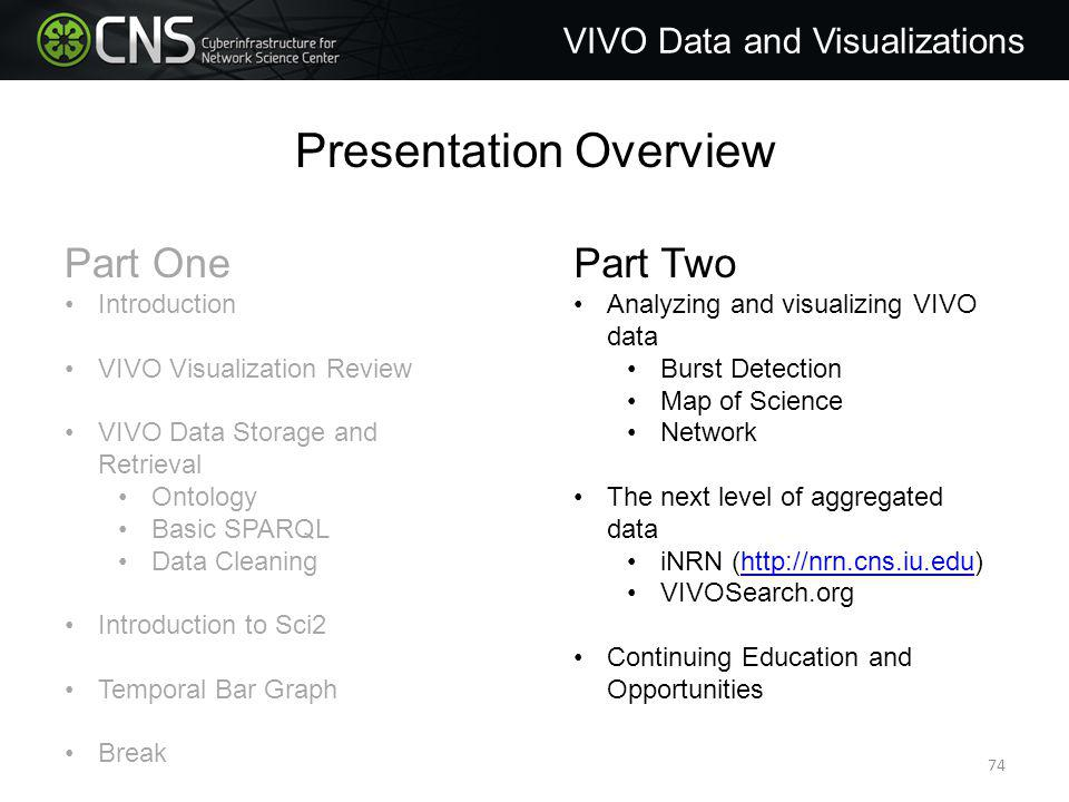 Presentation Overview Part One Introduction VIVO Visualization Review VIVO Data Storage and Retrieval Ontology Basic SPARQL Data Cleaning Introduction to Sci2 Temporal Bar Graph Break Part Two Analyzing and visualizing VIVO data Burst Detection Map of Science Network The next level of aggregated data iNRN (http://nrn.cns.iu.edu)http://nrn.cns.iu.edu VIVOSearch.org Continuing Education and Opportunities VIVO Data and Visualizations 74