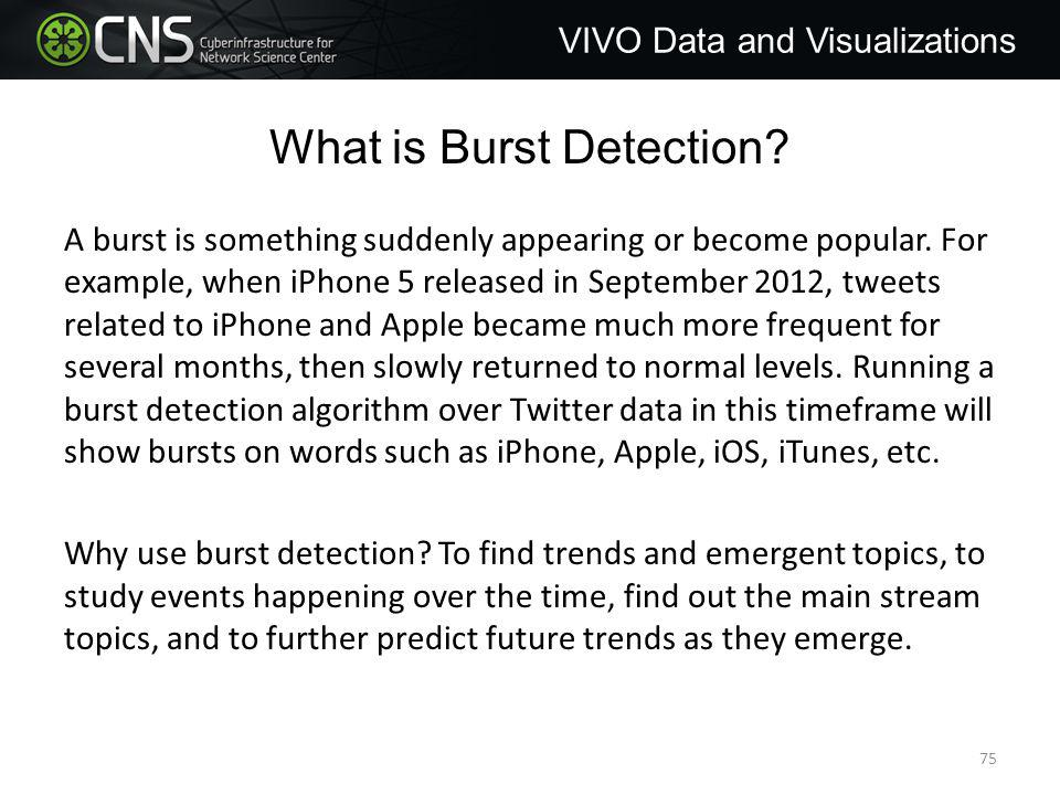 What is Burst Detection. A burst is something suddenly appearing or become popular.