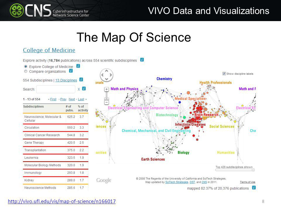 Network VIVO Data and Visualizations Generate Node Betweenness Centrality that represent the connectivity scores.