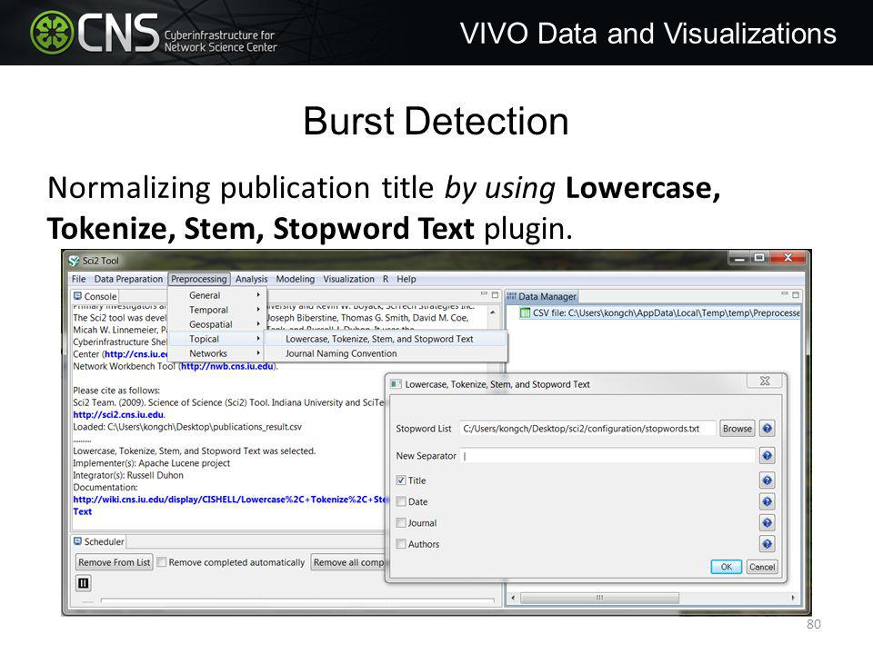 Burst Detection VIVO Data and Visualizations Normalizing publication title by using Lowercase, Tokenize, Stem, Stopword Text plugin.