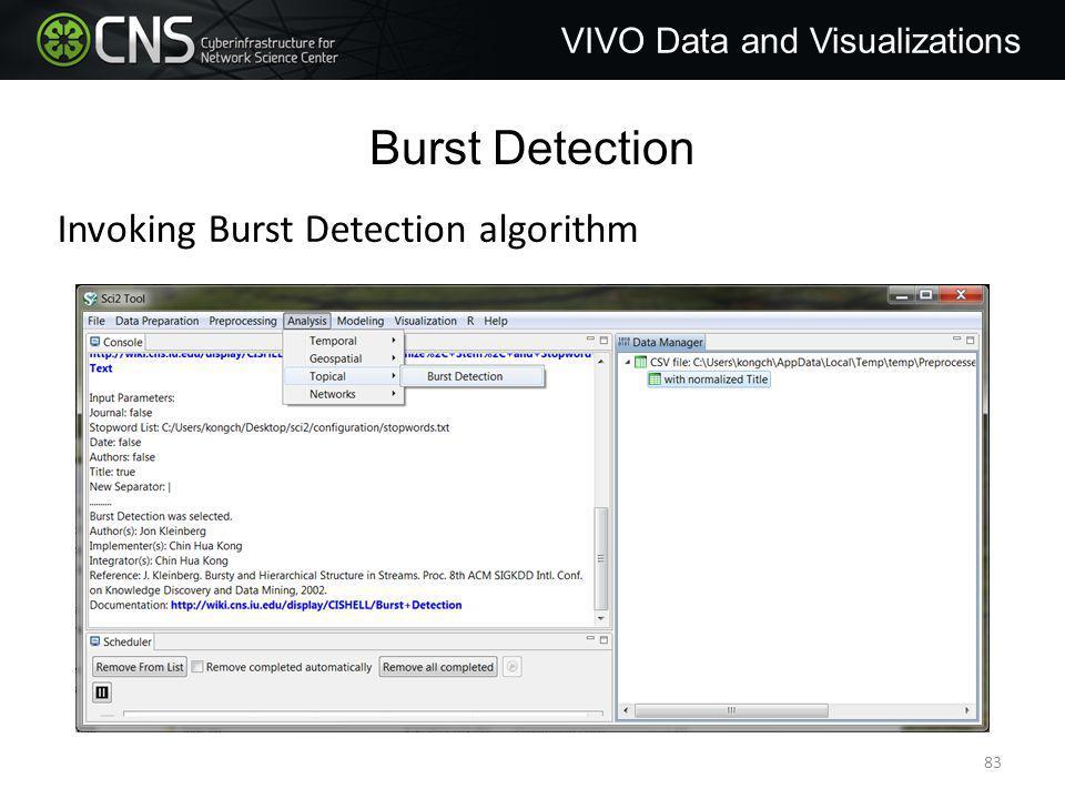 Burst Detection VIVO Data and Visualizations Invoking Burst Detection algorithm 83