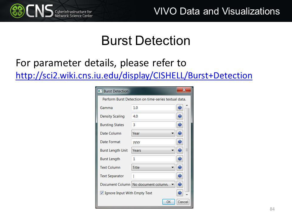 Burst Detection VIVO Data and Visualizations For parameter details, please refer to http://sci2.wiki.cns.iu.edu/display/CISHELL/Burst+Detection 84