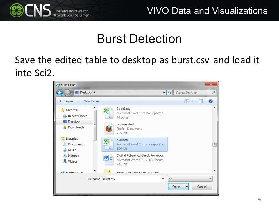 Burst Detection VIVO Data and Visualizations Save the edited table to desktop as burst.csv and load it into Sci2.