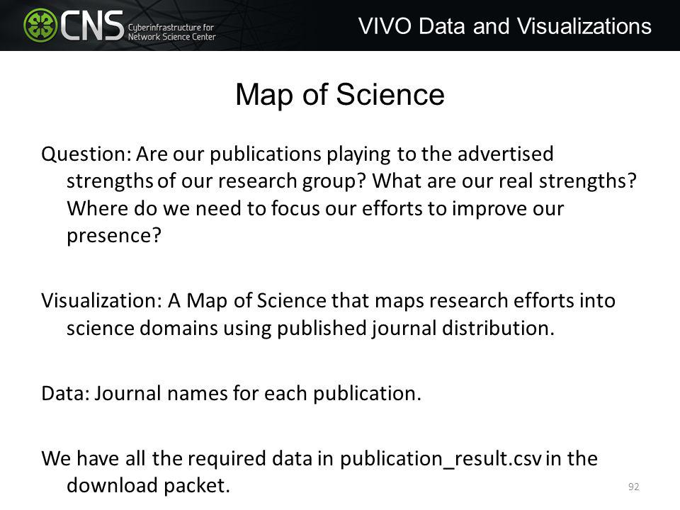 Map of Science Question: Are our publications playing to the advertised strengths of our research group.