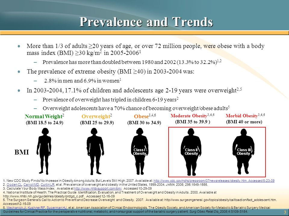 3 Prevalence and Trends Prevalence and Trends  More than 1/3 of adults ≥20 years of age, or over 72 million people, were obese with a body mass index