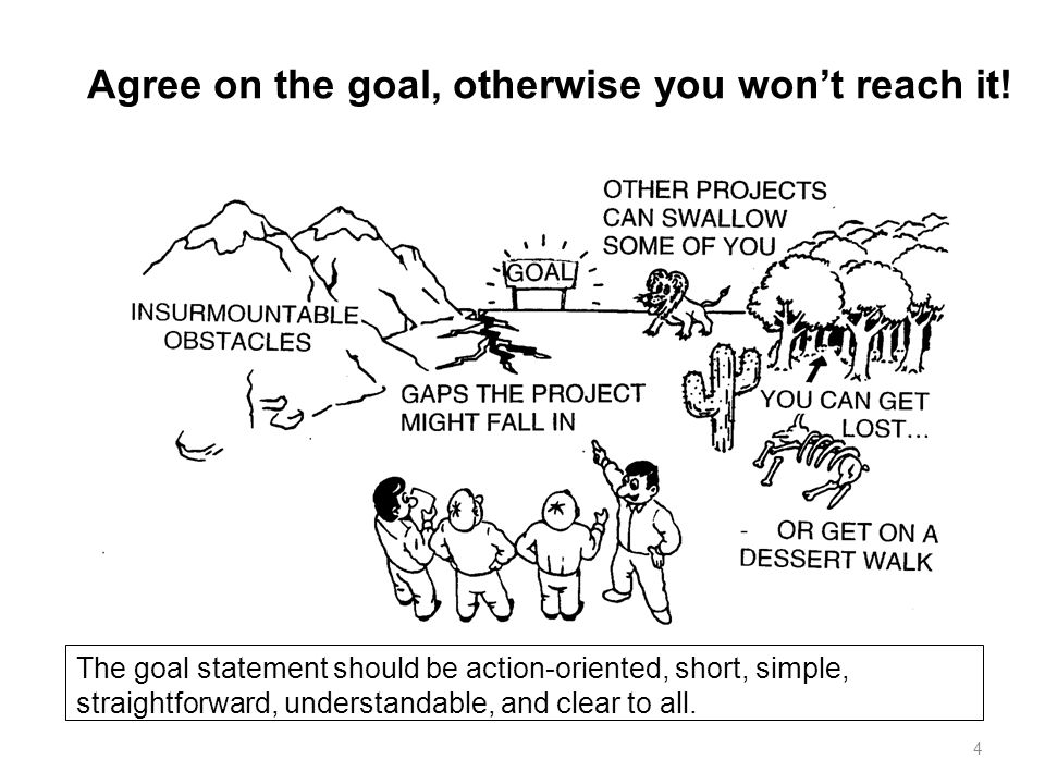 Agree on the goal, otherwise you won't reach it! -OR GET ON A DESERT WALK The goal statement should be action-oriented, short, simple, straightforward