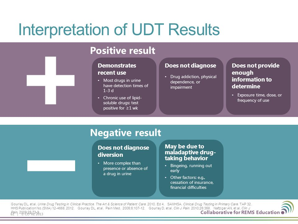Collaborative for REMS Education Interpretation of UDT Results 61 | © CO*RE 2013 Positive result Demonstrates recent use Most drugs in urine have dete