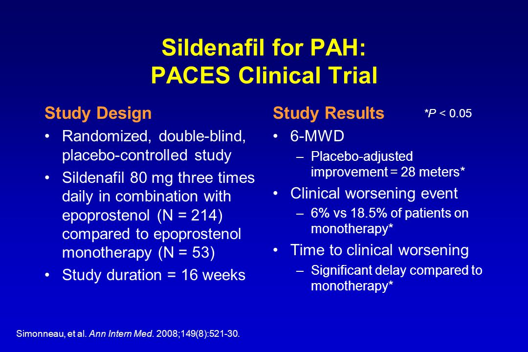 Sildenafil for PAH: PACES Clinical Trial Study Design Randomized, double-blind, placebo-controlled study Sildenafil 80 mg three times daily in combina