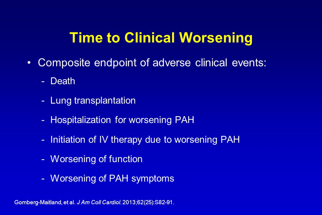 Time to Clinical Worsening Composite endpoint of adverse clinical events: -Death -Lung transplantation -Hospitalization for worsening PAH -Initiation