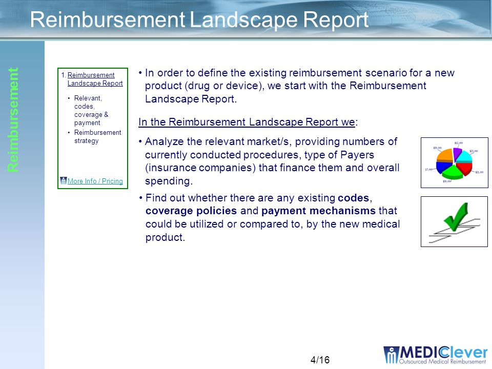 4/16 Reimbursement Landscape Report 1.Reimbursement Landscape Report Relevant, codes, coverage & payment Reimbursement strategy More Info / Pricing Reimbursement In order to define the existing reimbursement scenario for a new product (drug or device), we start with the Reimbursement Landscape Report.