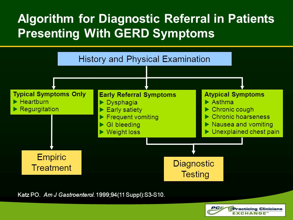 Algorithm for Diagnostic Referral in Patients Presenting With GERD Symptoms Typical Symptoms Only  Heartburn  Regurgitation History and Physical Examination Early Referral Symptoms  Dysphagia  Early satiety  Frequent vomiting  GI bleeding  Weight loss Atypical Symptoms  Asthma  Chronic cough  Chronic hoarseness  Nausea and vomiting  Unexplained chest pain Empiric Treatment Diagnostic Testing Katz PO.