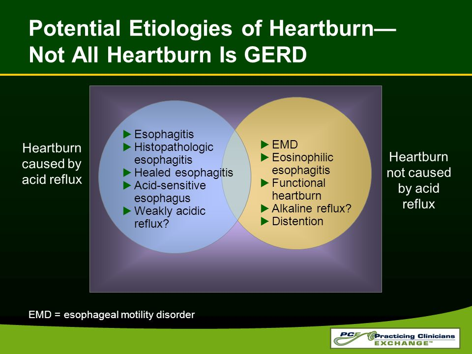 Heartburn caused by acid reflux Heartburn not caused by acid reflux  EMD  Eosinophilic esophagitis  Functional heartburn  Alkaline reflux.