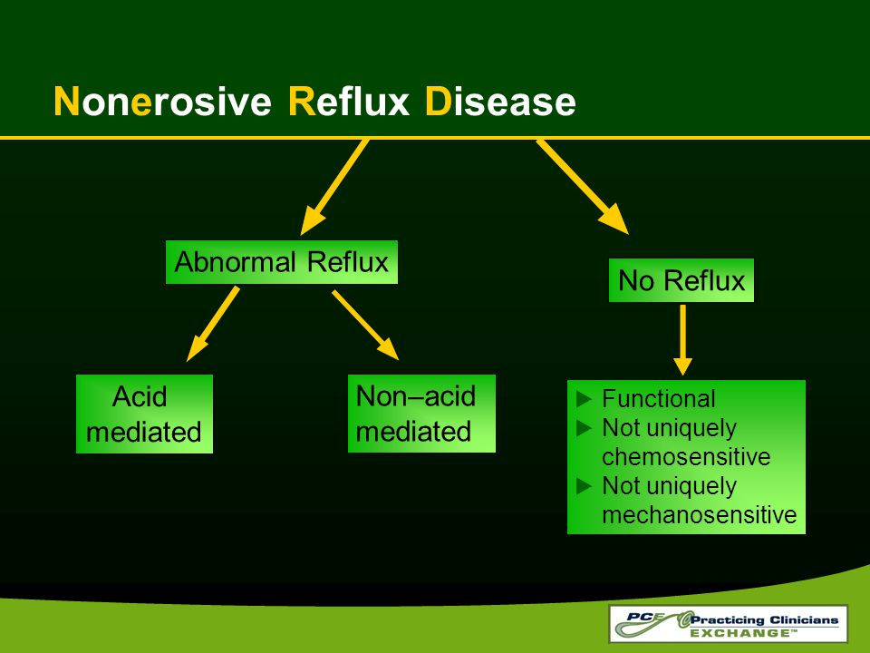 Abnormal Reflux Acid mediated Non–acid mediated No Reflux  Functional  Not uniquely chemosensitive  Not uniquely mechanosensitive Nonerosive Reflux Disease