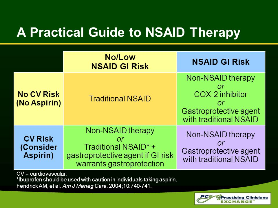 No/Low NSAID GI Risk NSAID GI Risk No CV Risk (No Aspirin) Traditional NSAID Non-NSAID therapy or COX-2 inhibitor or Gastroprotective agent with traditional NSAID CV Risk (Consider Aspirin) Non-NSAID therapy or Traditional NSAID* + gastroprotective agent if GI risk warrants gastroprotection Non-NSAID therapy or Gastroprotective agent with traditional NSAID CV = cardiovascular.