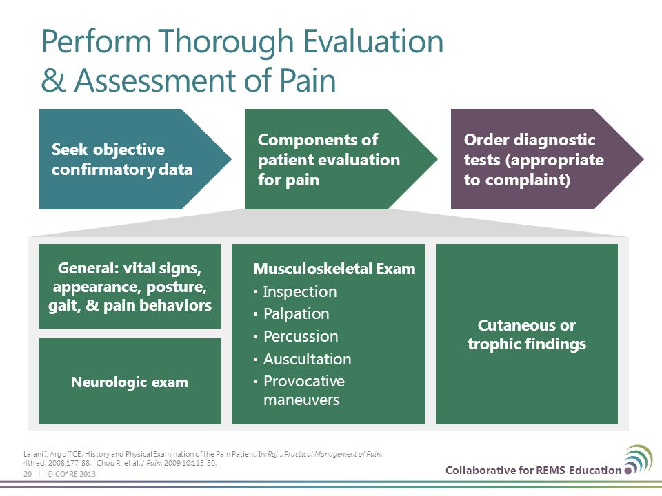 Collaborative for REMS Education Perform Thorough Evaluation & Assessment of Pain 20 | © CO*RE 2013 Seek objective confirmatory data Order diagnostic