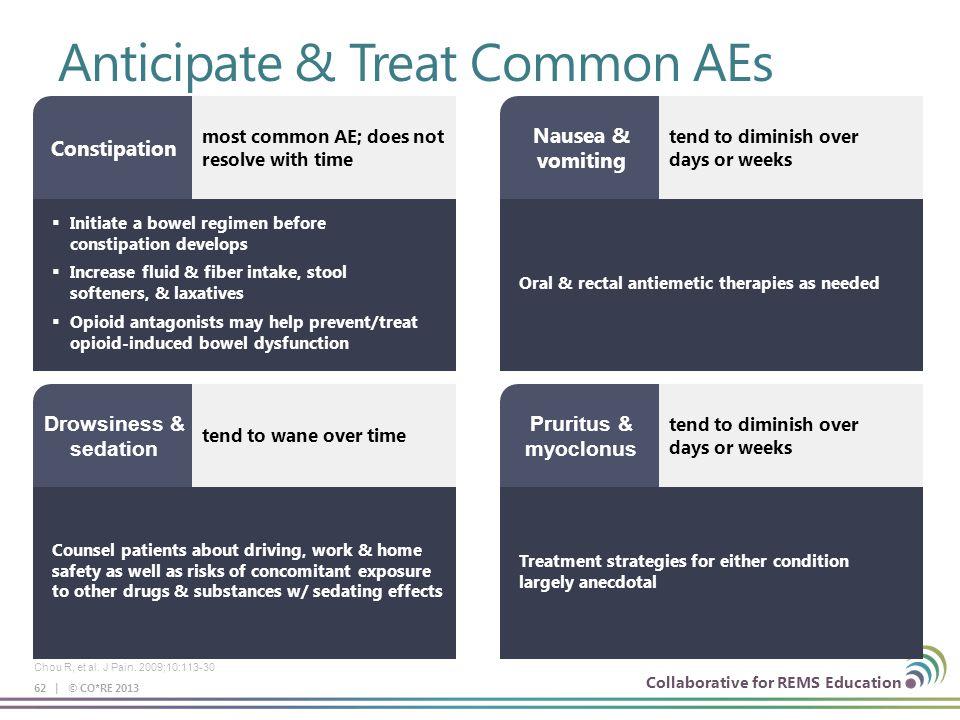 Collaborative for REMS Education Anticipate & Treat Common AEs 62 | © CO*RE 2013 Chou R, et al. J Pain. 2009;10:113-30 Counsel patients about driving,