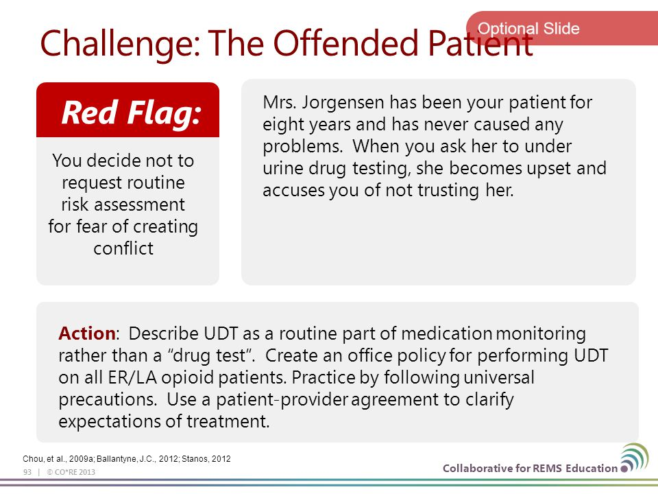 Collaborative for REMS Education Challenge: The Offended Patient 93 | © CO*RE 2013 Red Flag: Chou, et al., 2009a; Ballantyne, J.C., 2012; Stanos, 2012