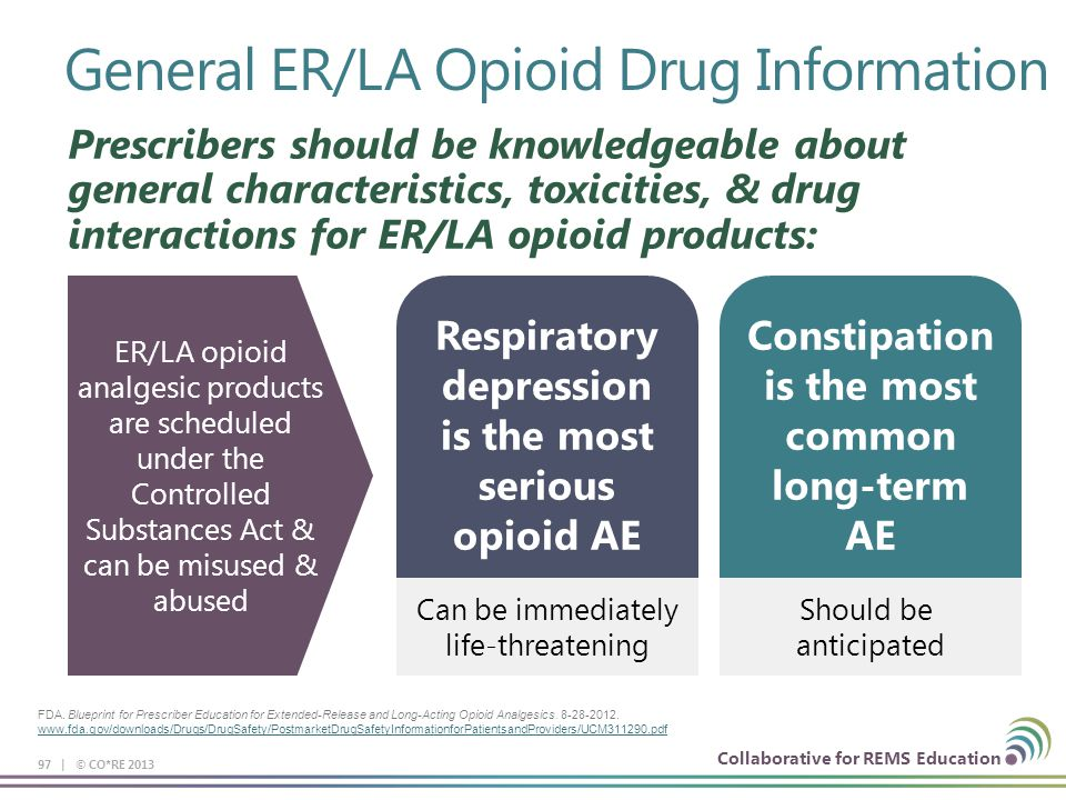 Collaborative for REMS Education General ER/LA Opioid Drug Information 97 | © CO*RE 2013 Prescribers should be knowledgeable about general characteris
