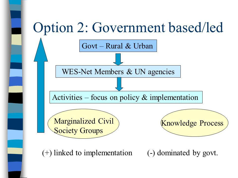 Option 1: UN based/led UN-IAWG-WES Secretariat Donor Coordination Sector Coordination Network Activities GOVTGOVT (+) 'honest broker' (-) dominated by