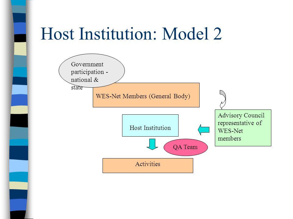 Host Institution: Model 1 G O V T. W m E e S m - b N e E r T s Steering Committee & UN Agencies WES-Net Unit Activities Host Institution (+) funding n