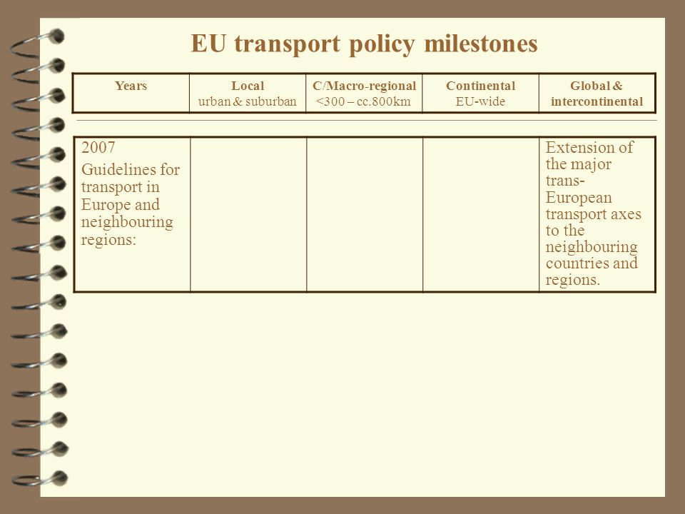 EU transport policy milestones 2007 Guidelines for transport in Europe and neighbouring regions: Extension of the major trans- European transport axes to the neighbouring countries and regions.