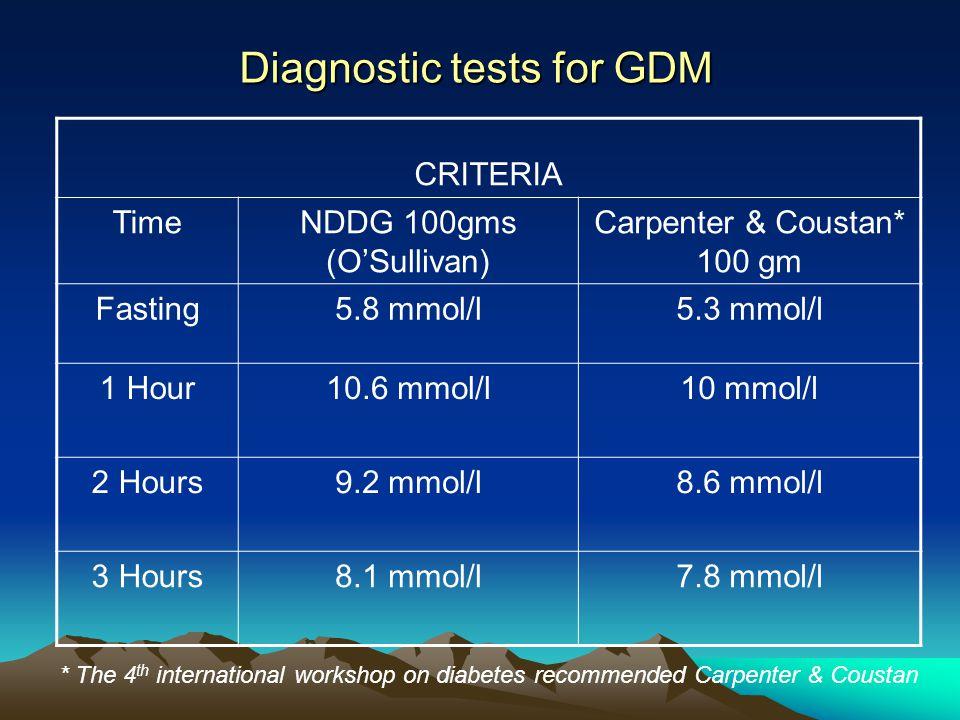 Diagnostic tests for GDM CRITERIA TimeNDDG 100gms (O'Sullivan) Carpenter & Coustan* 100 gm Fasting5.8 mmol/l5.3 mmol/l 1 Hour10.6 mmol/l10 mmol/l 2 Ho