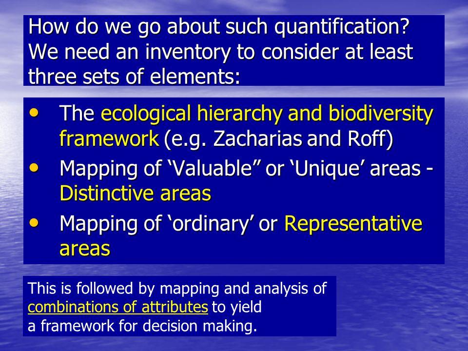 Habitat heterogeneity How MANY different kinds of Representative Habitats.