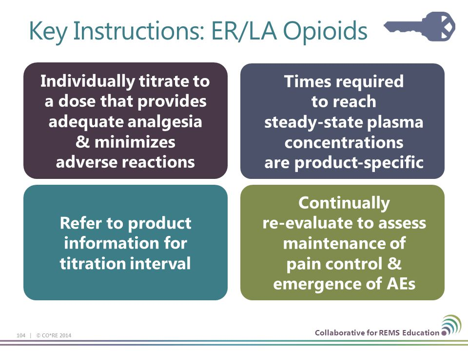 Collaborative for REMS Education Key Instructions: ER/LA Opioids 104 | © CO*RE 2014 Refer to product information for titration interval Continually re-evaluate to assess maintenance of pain control & emergence of AEs Times required to reach steady-state plasma concentrations are product-specific Individually titrate to a dose that provides adequate analgesia & minimizes adverse reactions