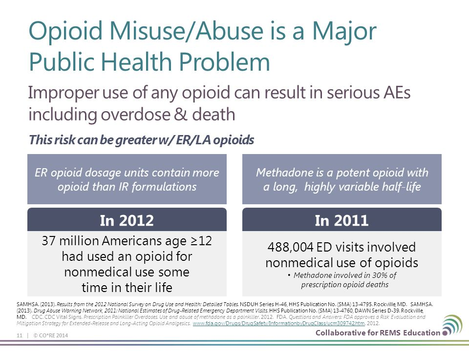 Collaborative for REMS Education Opioid Misuse/Abuse is a Major Public Health Problem 11 | © CO*RE 2014 In 2012In 2011 37 million Americans age ≥12 ha