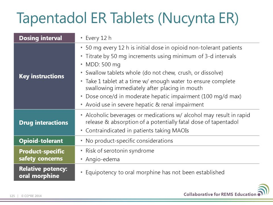 Collaborative for REMS Education Tapentadol ER Tablets (Nucynta ER) Dosing interval Every 12 h Key instructions 50 mg every 12 h is initial dose in opioid non-tolerant patients Titrate by 50 mg increments using minimum of 3-d intervals MDD: 500 mg Swallow tablets whole (do not chew, crush, or dissolve) Take 1 tablet at a time w/ enough water to ensure complete swallowing immediately after placing in mouth Dose once/d in moderate hepatic impairment (100 mg/d max) Avoid use in severe hepatic & renal impairment Drug interactions Alcoholic beverages or medications w/ alcohol may result in rapid release & absorption of a potentially fatal dose of tapentadol Contraindicated in patients taking MAOIs Opioid-tolerant No product-specific considerations Product-specific safety concerns Risk of serotonin syndrome Angio-edema Relative potency: oral morphine Equipotency to oral morphine has not been established 125 | © CO*RE 2014