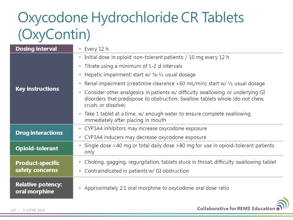 Collaborative for REMS Education Oxycodone Hydrochloride CR Tablets (OxyContin) Dosing interval Every 12 h Key instructions Initial dose in opioid non