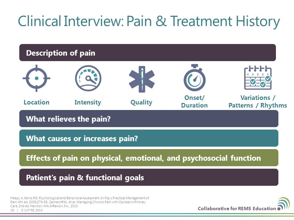 Collaborative for REMS Education Clinical Interview: Pain & Treatment History 20 | © CO*RE 2014 LocationIntensity Onset/ Duration Variations / Patterns / Rhythms What relieves the pain.