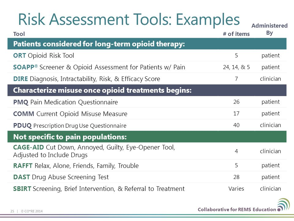Collaborative for REMS Education Tool# of items Patients considered for long-term opioid therapy: ORT Opioid Risk Tool 5patient SOAPP ® Screener & Opi
