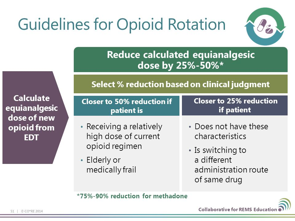 Collaborative for REMS Education Guidelines for Opioid Rotation 51 | © CO*RE 2014 *75%-90% reduction for methadone Calculate equianalgesic dose of new opioid from EDT Receiving a relatively high dose of current opioid regimen Elderly or medically frail Reduce calculated equianalgesic dose by 25%-50%* Closer to 50% reduction if patient is Closer to 25% reduction if patient Does not have these characteristics Is switching to a different administration route of same drug Select % reduction based on clinical judgment