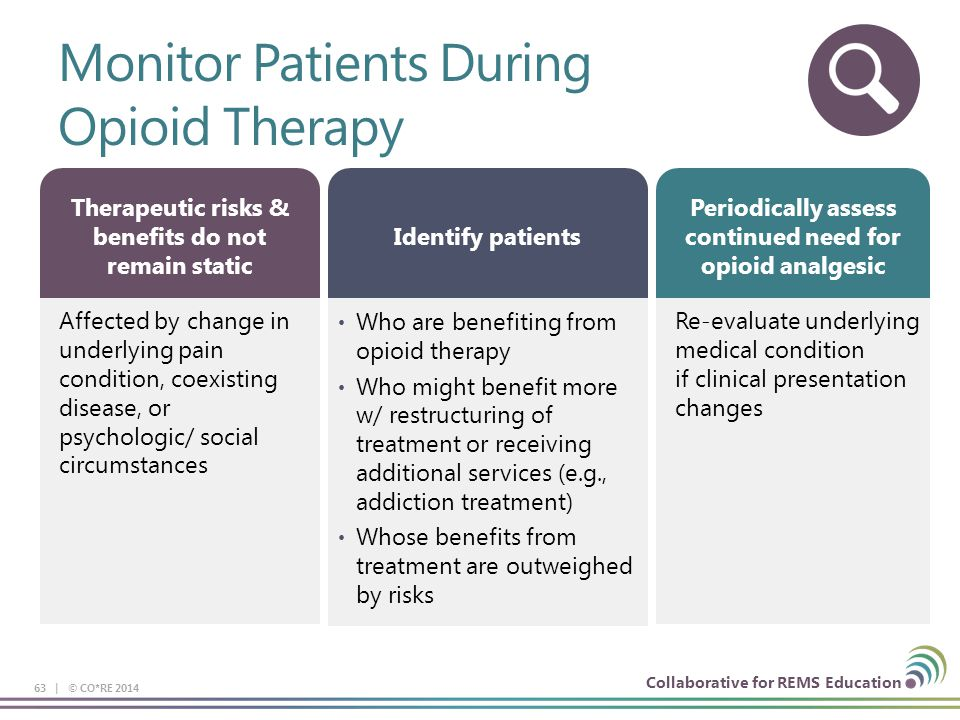 Collaborative for REMS Education Monitor Patients During Opioid Therapy 63 | © CO*RE 2014 Affected by change in underlying pain condition, coexisting disease, or psychologic/ social circumstances Therapeutic risks & benefits do not remain static Who are benefiting from opioid therapy Who might benefit more w/ restructuring of treatment or receiving additional services (e.g., addiction treatment) Whose benefits from treatment are outweighed by risks Identify patients Re-evaluate underlying medical condition if clinical presentation changes Periodically assess continued need for opioid analgesic