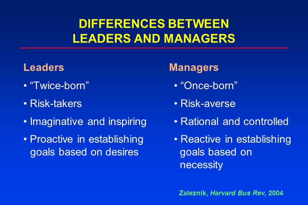 DIFFERENCES BETWEEN LEADERS AND MANAGERS Twice-born Once-born Risk-takers Risk-averse Imaginative and inspiring Rational and controlled Proactive in establishing Reactive in establishing goals based on desires goals based on necessity Zaleznik, Harvard Bus Rev, 2004 Leaders Managers