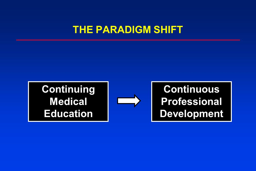 THE PARADIGM SHIFT Continuing Medical Education Continuous Professional Development
