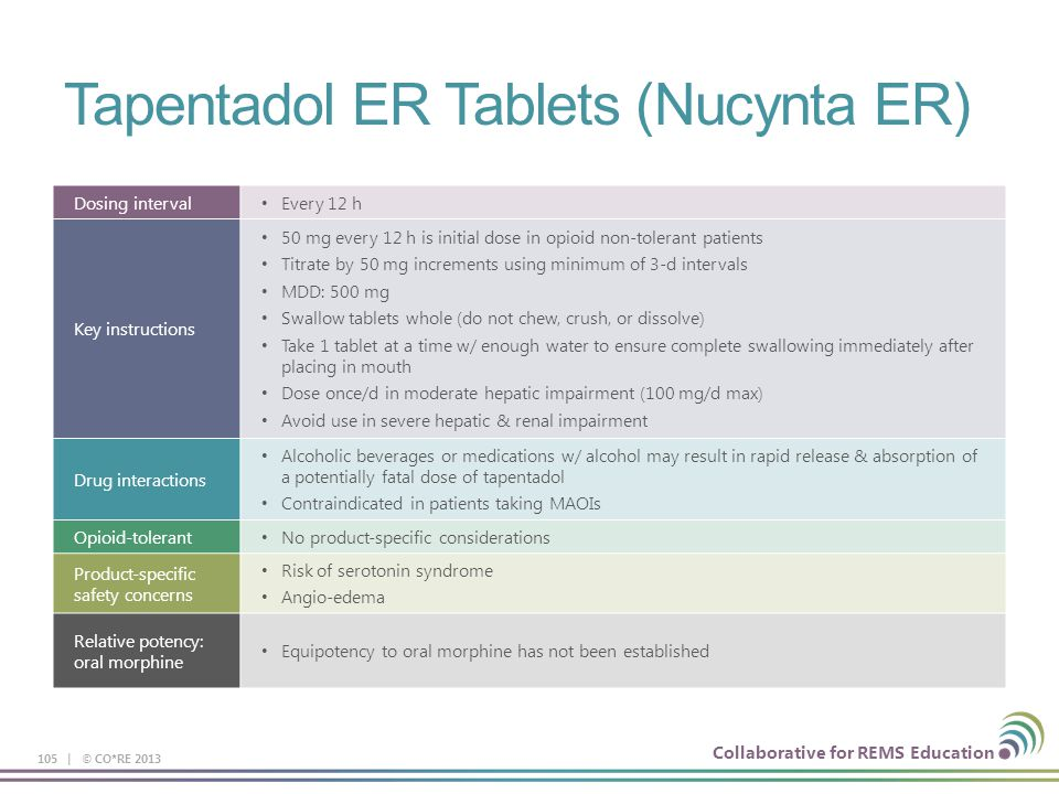 Collaborative for REMS Education Tapentadol ER Tablets (Nucynta ER) Dosing interval Every 12 h Key instructions 50 mg every 12 h is initial dose in opioid non-tolerant patients Titrate by 50 mg increments using minimum of 3-d intervals MDD: 500 mg Swallow tablets whole (do not chew, crush, or dissolve) Take 1 tablet at a time w/ enough water to ensure complete swallowing immediately after placing in mouth Dose once/d in moderate hepatic impairment (100 mg/d max) Avoid use in severe hepatic & renal impairment Drug interactions Alcoholic beverages or medications w/ alcohol may result in rapid release & absorption of a potentially fatal dose of tapentadol Contraindicated in patients taking MAOIs Opioid-tolerant No product-specific considerations Product-specific safety concerns Risk of serotonin syndrome Angio-edema Relative potency: oral morphine Equipotency to oral morphine has not been established 105 | © CO*RE 2013