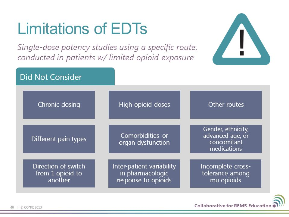 Collaborative for REMS Education Limitations of EDTs 40 | © CO*RE 2013 Single-dose potency studies using a specific route, conducted in patients w/ limited opioid exposure Did Not Consider Different pain types Direction of switch from 1 opioid to another Chronic dosing Inter-patient variability in pharmacologic response to opioids Comorbidities or organ dysfunction High opioid doses Incomplete cross- tolerance among mu opioids Gender, ethnicity, advanced age, or concomitant medications Other routes