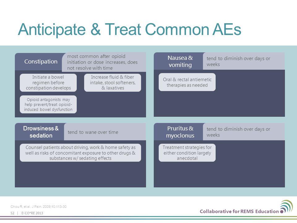 Collaborative for REMS Education Anticipate & Treat Common AEs 52 | © CO*RE 2013 Chou R, et al. J Pain. 2009;10:113-30 Constipation most common after