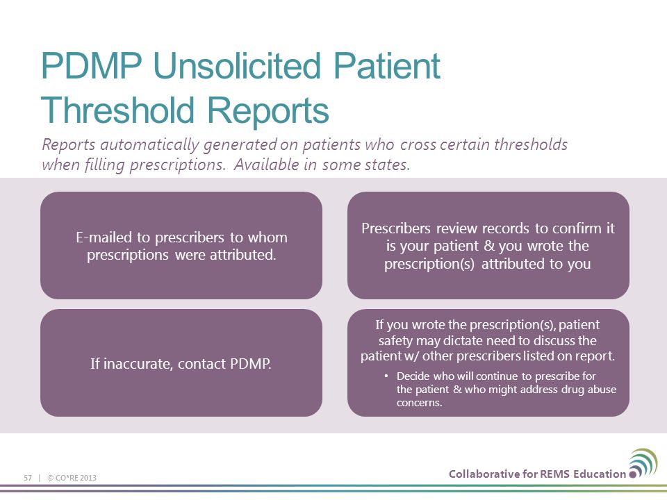 Collaborative for REMS Education PDMP Unsolicited Patient Threshold Reports 57 | © CO*RE 2013 Reports automatically generated on patients who cross certain thresholds when filling prescriptions.