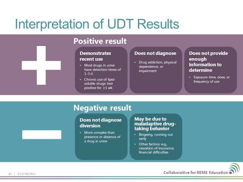Collaborative for REMS Education Interpretation of UDT Results Positive result Demonstrates recent use Most drugs in urine have detection times of 1-3