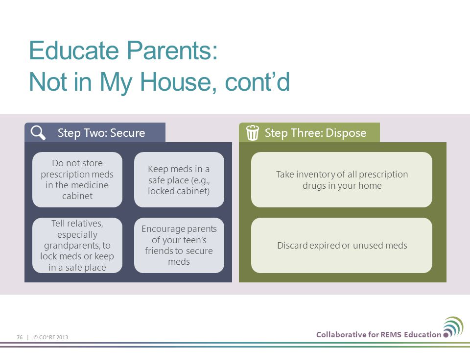 Collaborative for REMS Education 76 | © CO*RE 2013 Educate Parents: Not in My House, cont'd Step Two: Secure Do not store prescription meds in the medicine cabinet Keep meds in a safe place (e.g., locked cabinet) Tell relatives, especially grandparents, to lock meds or keep in a safe place Encourage parents of your teen's friends to secure meds Step Three: Dispose Take inventory of all prescription drugs in your home Discard expired or unused meds