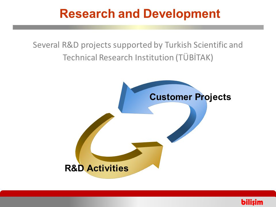 Several R&D projects supported by Turkish Scientific and Technical Research Institution (TÜBİTAK) R&D Activities Customer Projects Research and Development