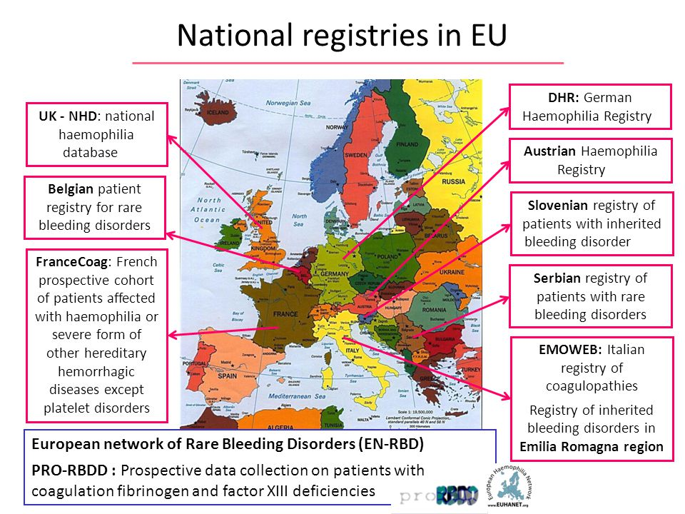 National registries in EU Belgian patient registry for rare bleeding disorders FranceCoag: French prospective cohort of patients affected with haemoph