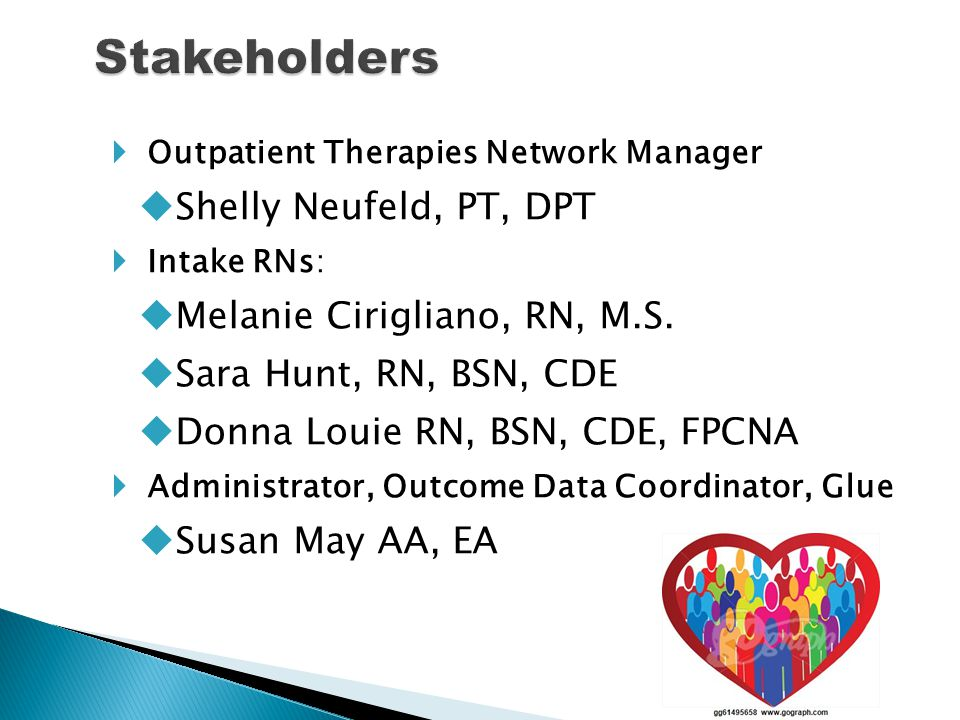  Outpatient Therapies Network Manager  Shelly Neufeld, PT, DPT  Intake RNs:  Melanie Cirigliano, RN, M.S.