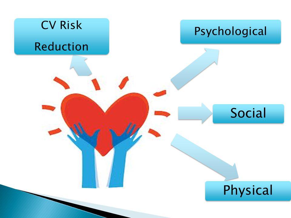 Physical Social Psychological CV Risk Reduction